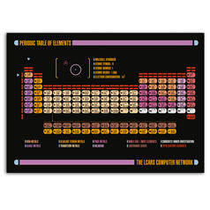 LCARS Periodic Table Poster