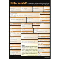 Poster Hello World